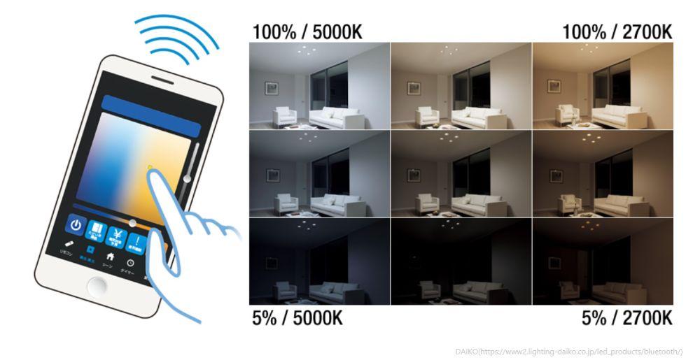 照明と連動できるスマホアプリ