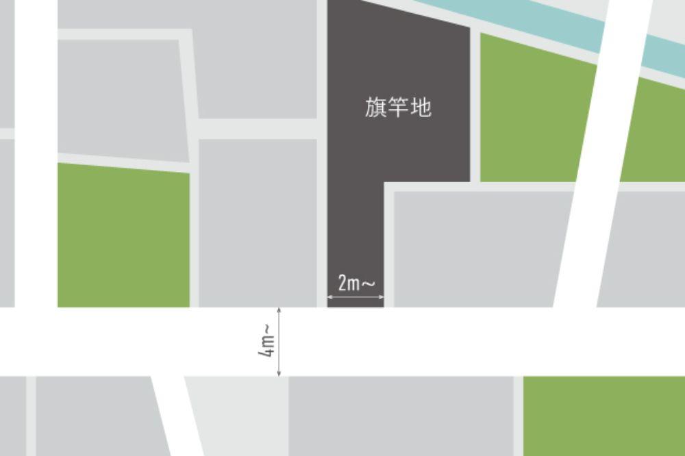 旗竿地の説明図